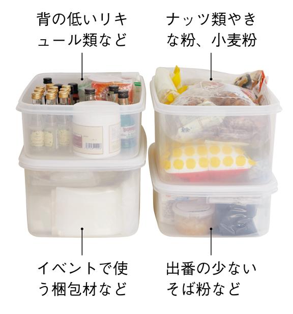 画像: 容器サイズは、しまうものの量で決める