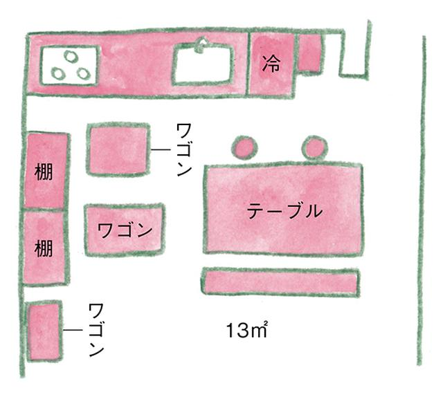 画像: 福田さんのキッチン間取り図
