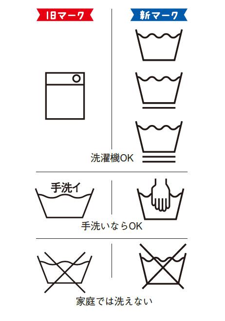 画像: 洗濯マークと素材をチェック