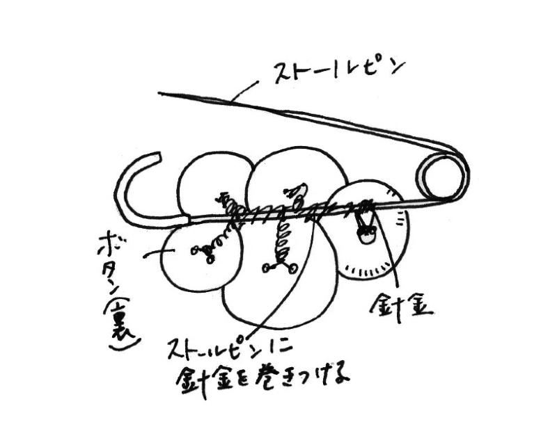 画像2: ストールピンのつくり方