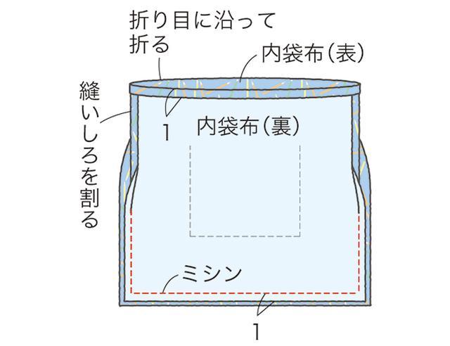 画像8: つくり方