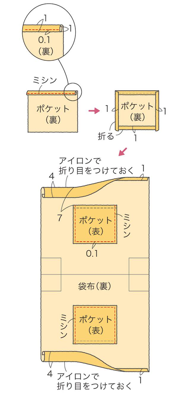 画像2: つくり方