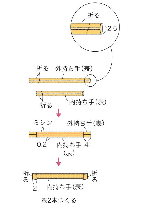 画像7: つくり方