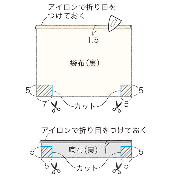 画像1: つくり方