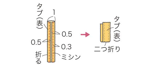画像6: つくり方