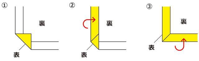 画像9: つくり方