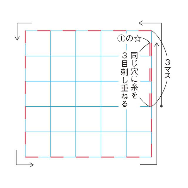 画像: 刺し子でつくる山茶花(さざんか)のふきん/安蒜綾子さん