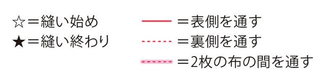 画像3: 図案の刺し方(山茶花の刺し方)