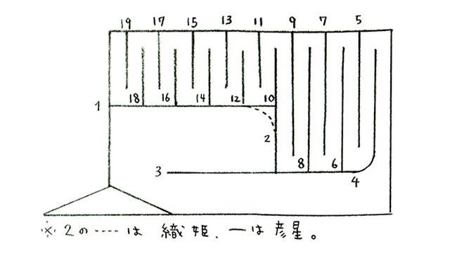 画像8: 紙とはさみでつくる、七夕飾り「オルスイさん」のつくり方
