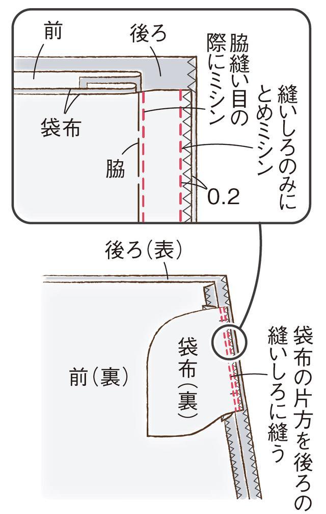 画像5: シームポケットのつくり方