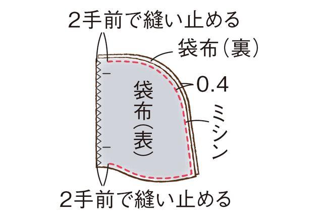 画像2: シームポケットのつくり方