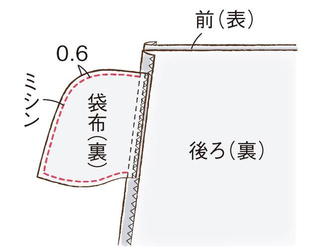 画像6: シームポケットのつくり方