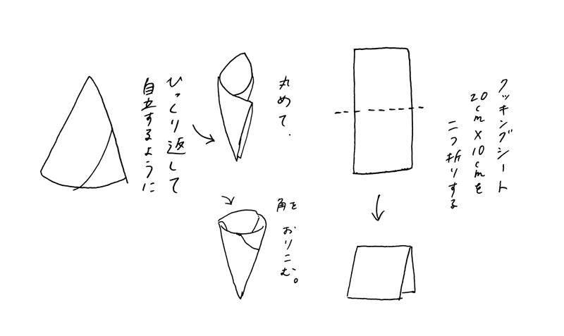 画像2: アイスクリームのコーン