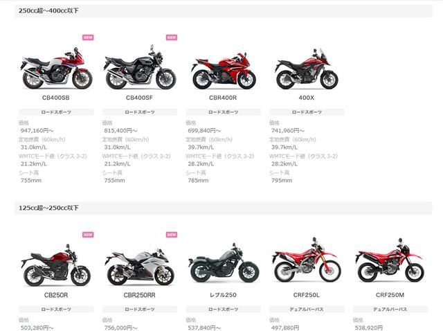 画像1: ホンダのバイク、全部乗ってみたい!