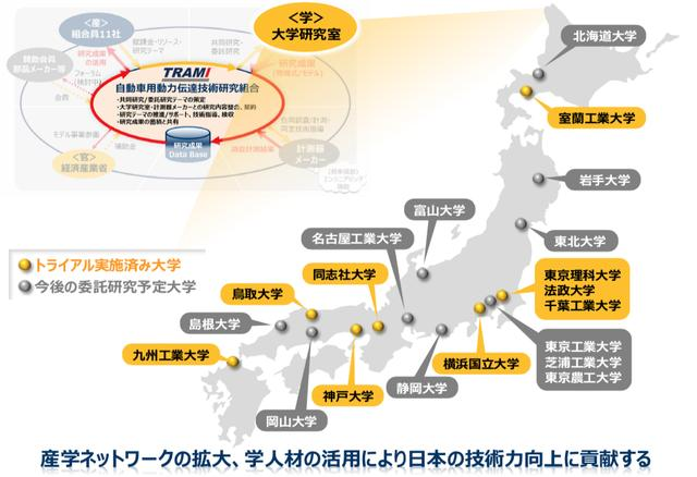 画像: 大学と企業の研究分野での連携はますます強化される予定。