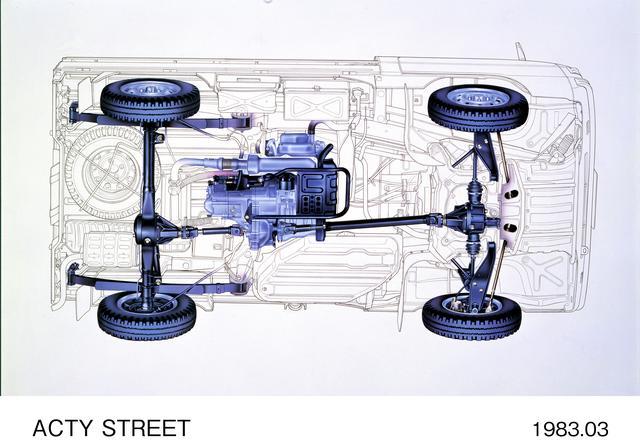 画像1: ホンダのアクティトラック