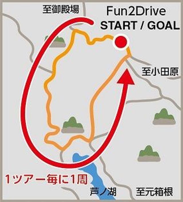 画像: 裏長尾峠~箱根スカイライン~県道75号線