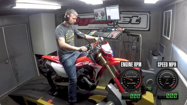 画像: How Much Power Does The 2019 Honda CRF450L Make? youtu.be