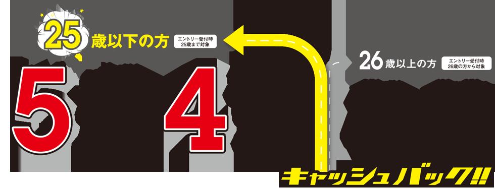 画像: 2019年3月1日~9月30日までに、Honda Dreamにエントリー!