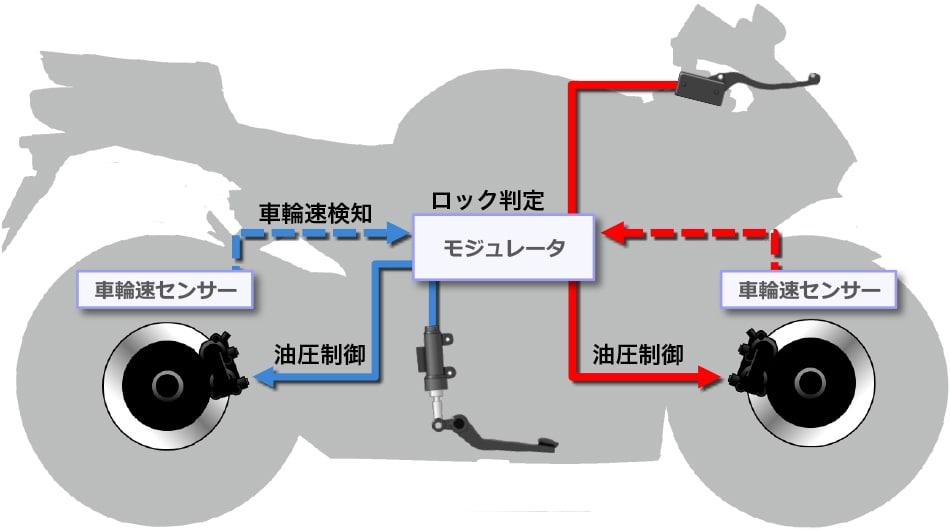 画像3: Honda公式サイトより www.honda.co.jp