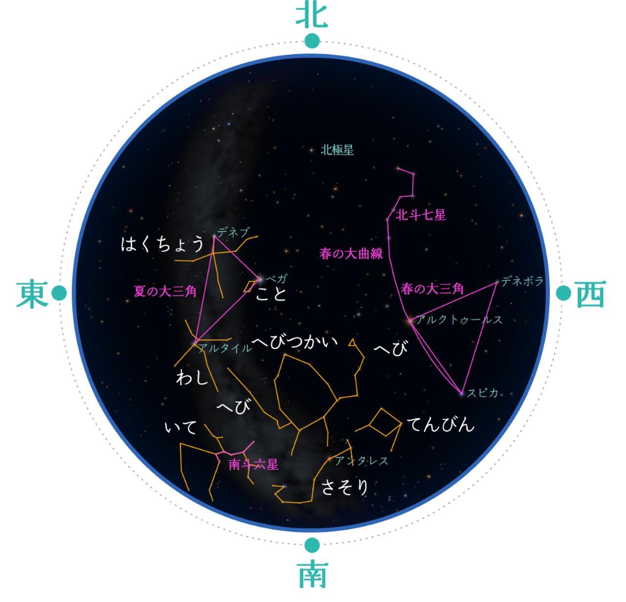 画像: 夏の星空観察ガイド www.honda.co.jp