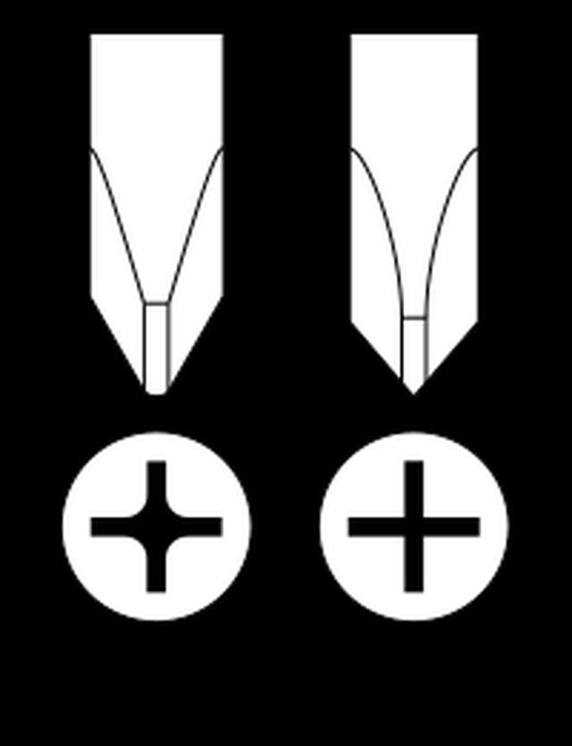 画像: プラスねじにはいくつか規格があり、フィリップス(左)とフィアソン(右)はともにアメリカ生まれです。なお両者の使用ドライバーに、互換性はありません。 en.wikipedia.org
