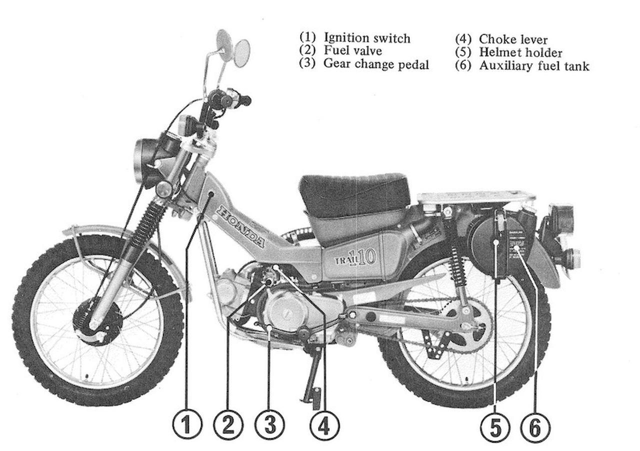 画像: 輸出向け1980年型ホンダCT110のマニュアルより。 www.repairmanual.com