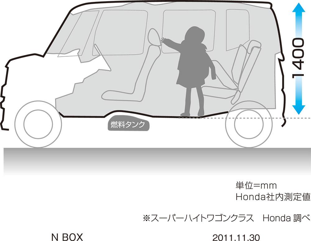 Images : 14番目の画像 - ホンダマチック関連の画像はこちら(クリックして拡大) - A Little Honda | ア・リトル・ホンダ(リトホン)