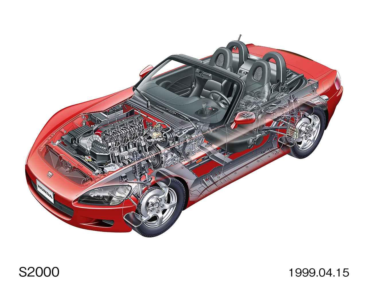 画像3: ホンダ S2000は話題が満載