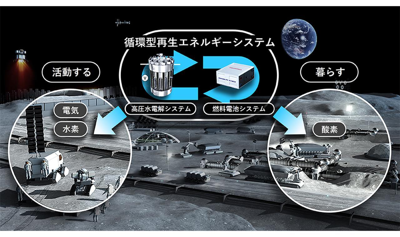 画像: 月面での循環型再生エネルギーシステムの活用