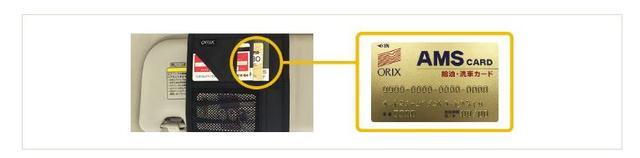 画像: ②給油カード・給油割引