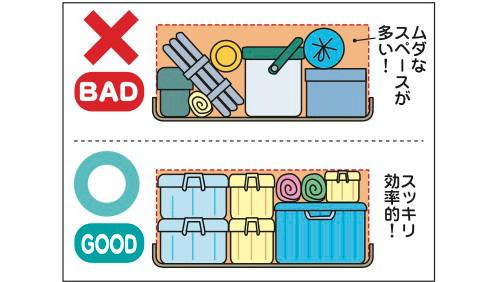 画像: 収納ボックスを揃えてスマートに!