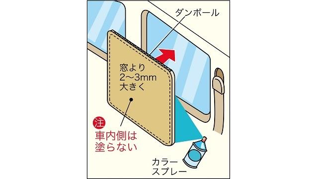 画像: 【上級編】 1.窓型ダンボールブロッカーをDIY