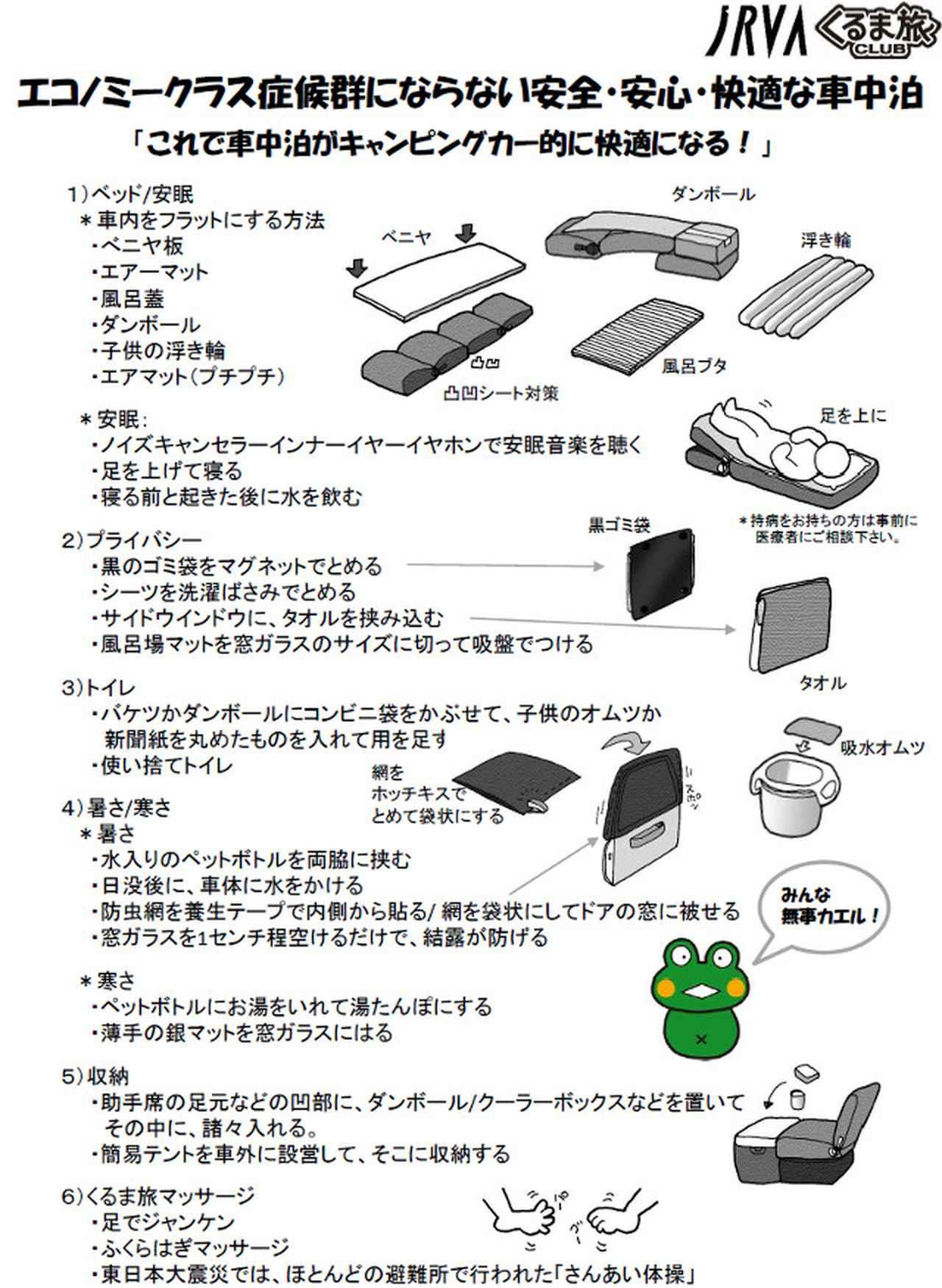 画像: 日本RV協会ではエコノミークラス症候群防止のチラシも配布!