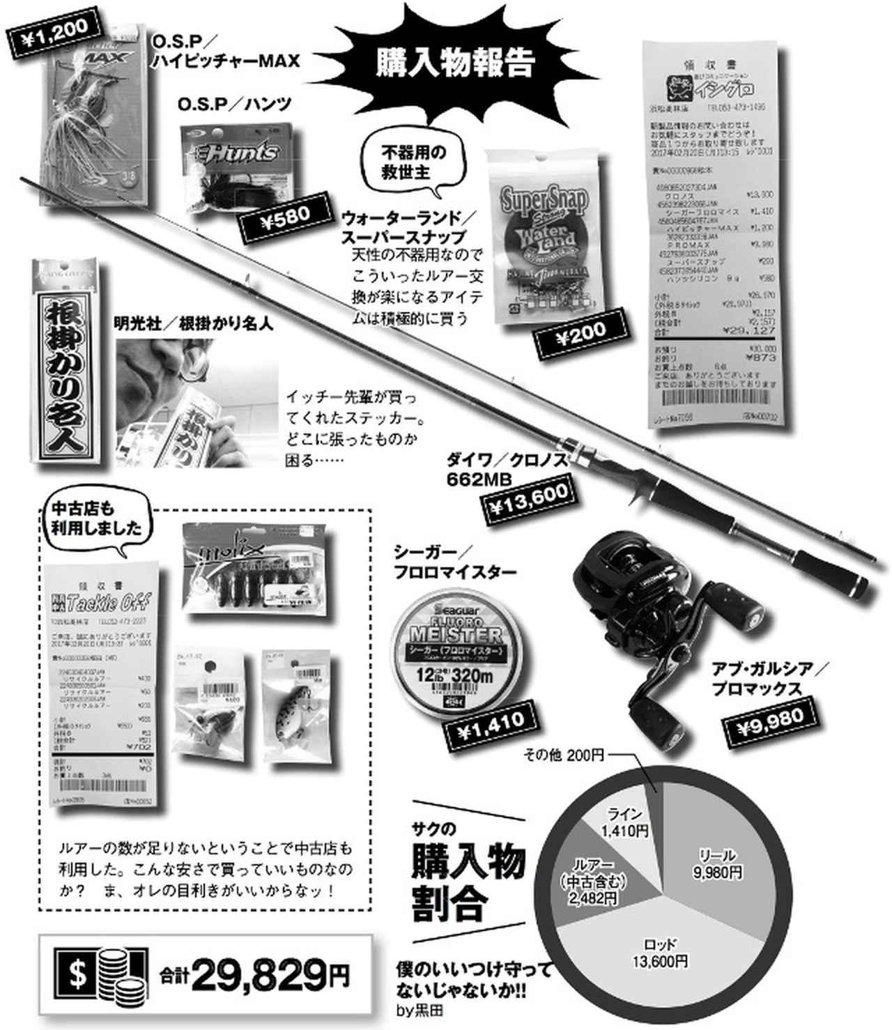 画像: 購入物報告!