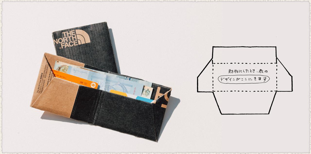 画像: THE NORTH FACE How to make a wallet by Fuyuki Shimazu | THE NORTH FACE