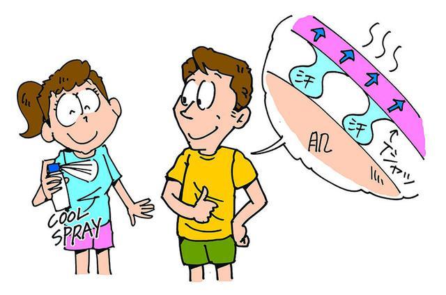 画像: 【車中泊の暑さ対策5】吸湿速乾性の機能ウェアを着用しよう