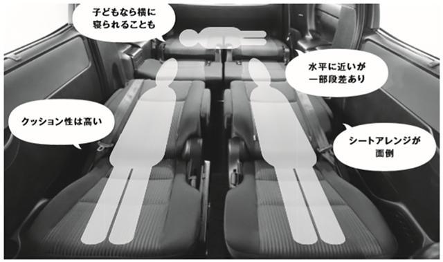 画像: ②シートを繋いで寝る場合