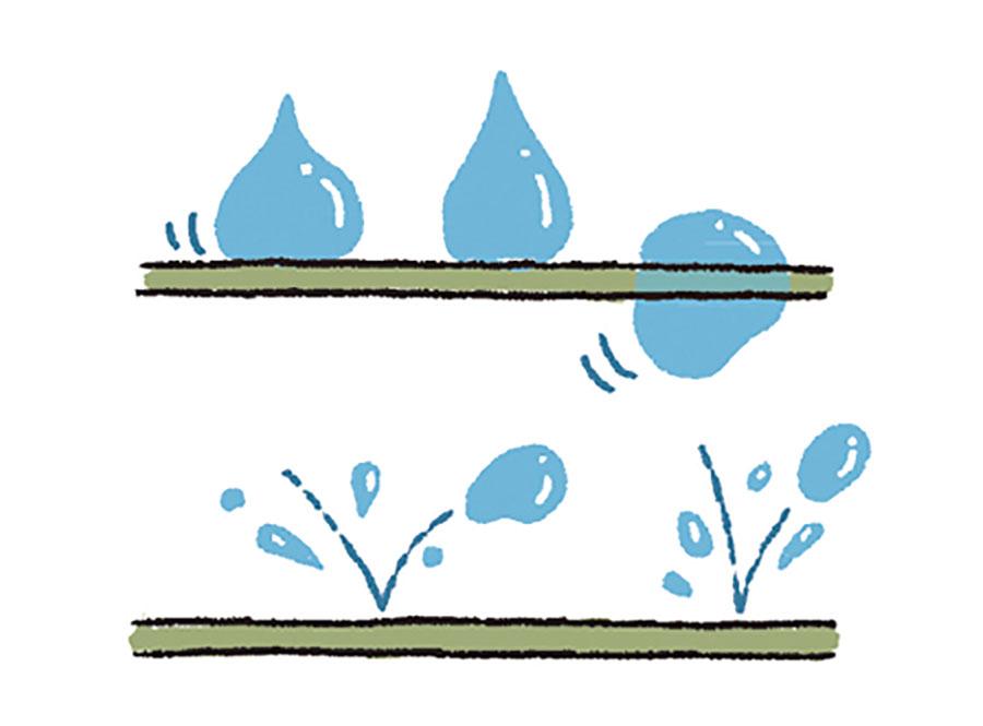 画像: 【素材】はっ水と防水