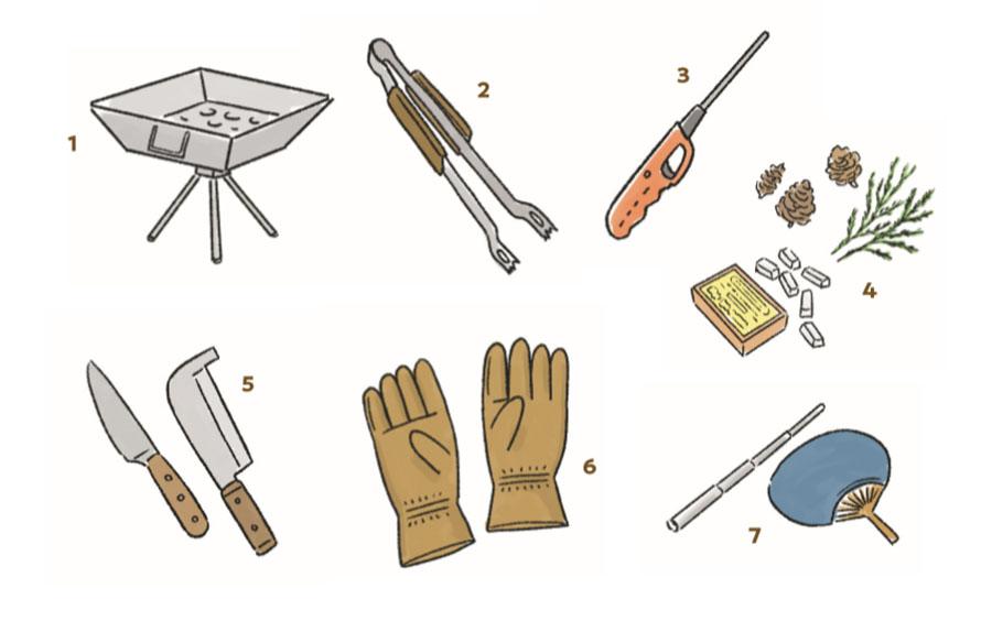 画像2: 焚き火に必要な道具