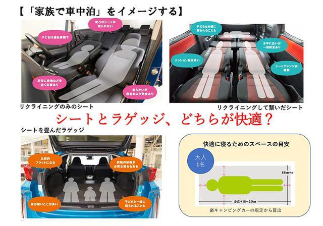画像: 被災時のシミュレーション② 「家族で車中泊」をイメージする