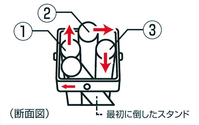 画像2: 脚(スタンド)の開き方はコツが必要