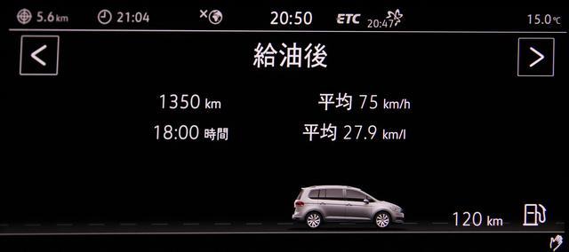 画像4: 【TDIで日本縦断】第4話 東京〜鹿児島弾丸ツアーでわかったゴルフ トゥーランTDI驚きの燃費