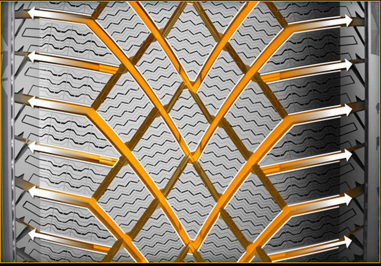 画像5: 【Continental Tires】VikingContact 7の進化を探る