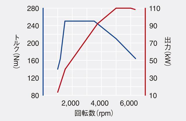 画像3: 1.5 TSI evo搭載の「ポロ TSI R-Line」を発売