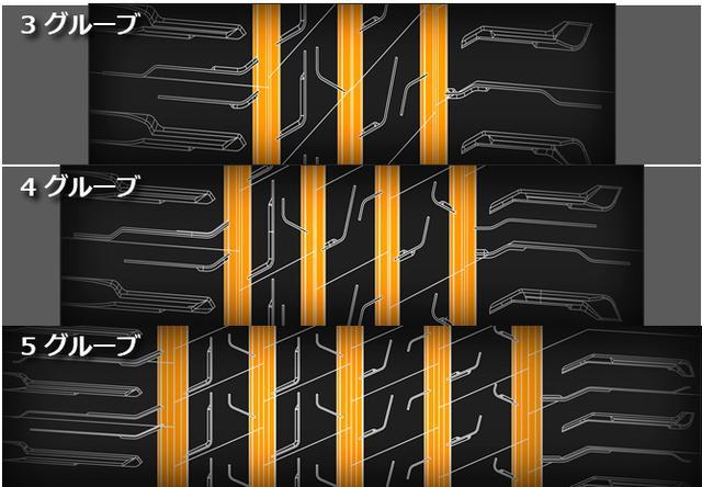 """画像4: 【Continental Tires】""""ハイパフォーマンス・エコタイヤ""""の「EcoContact 6」を発表"""