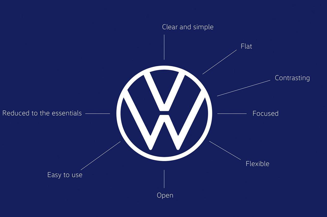 画像1: VWが新しいロゴを公開