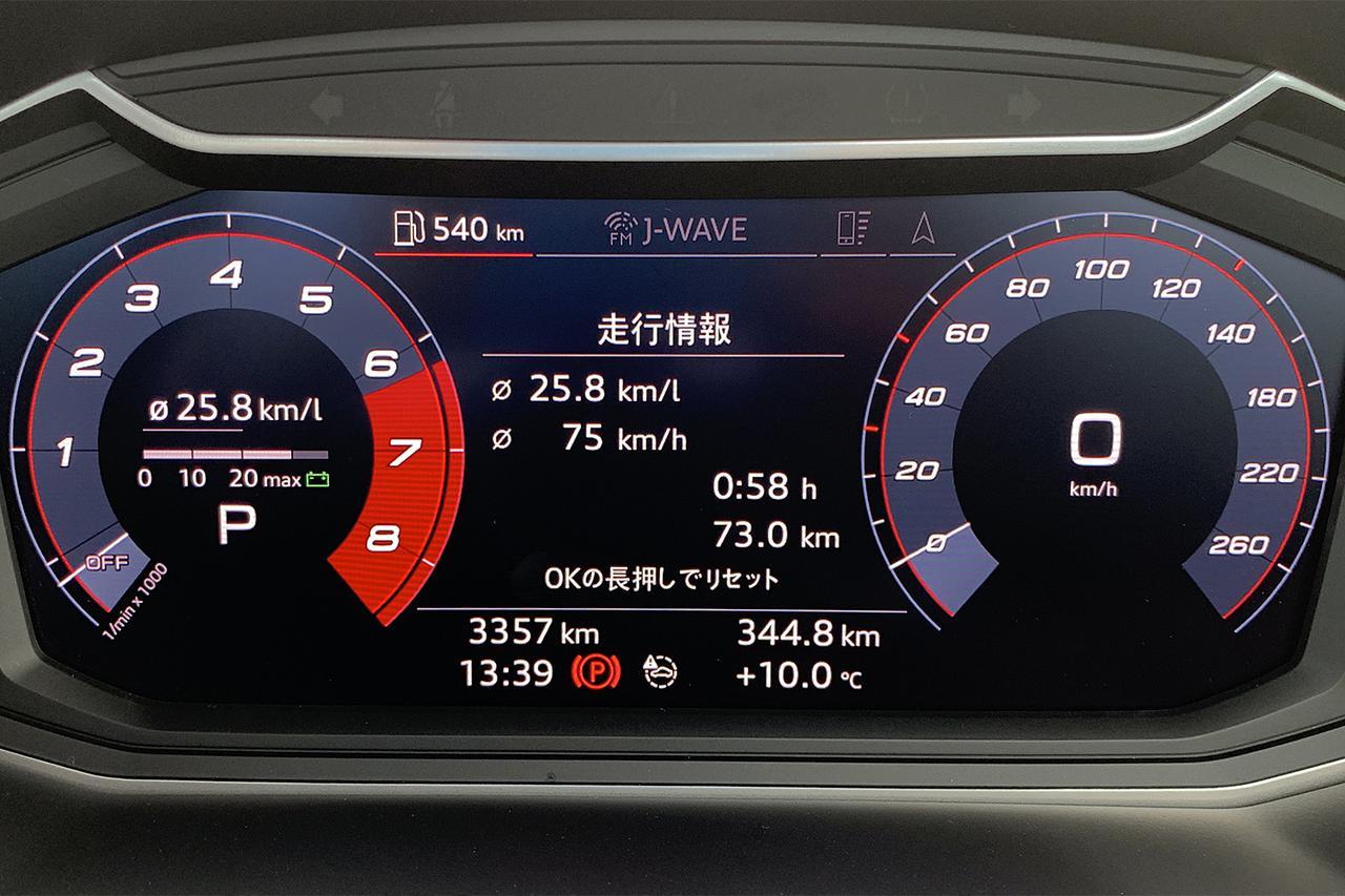 画像2: 【燃費調査】1.5 TFSI CoD搭載Audi A1 Sportbackの燃費は?