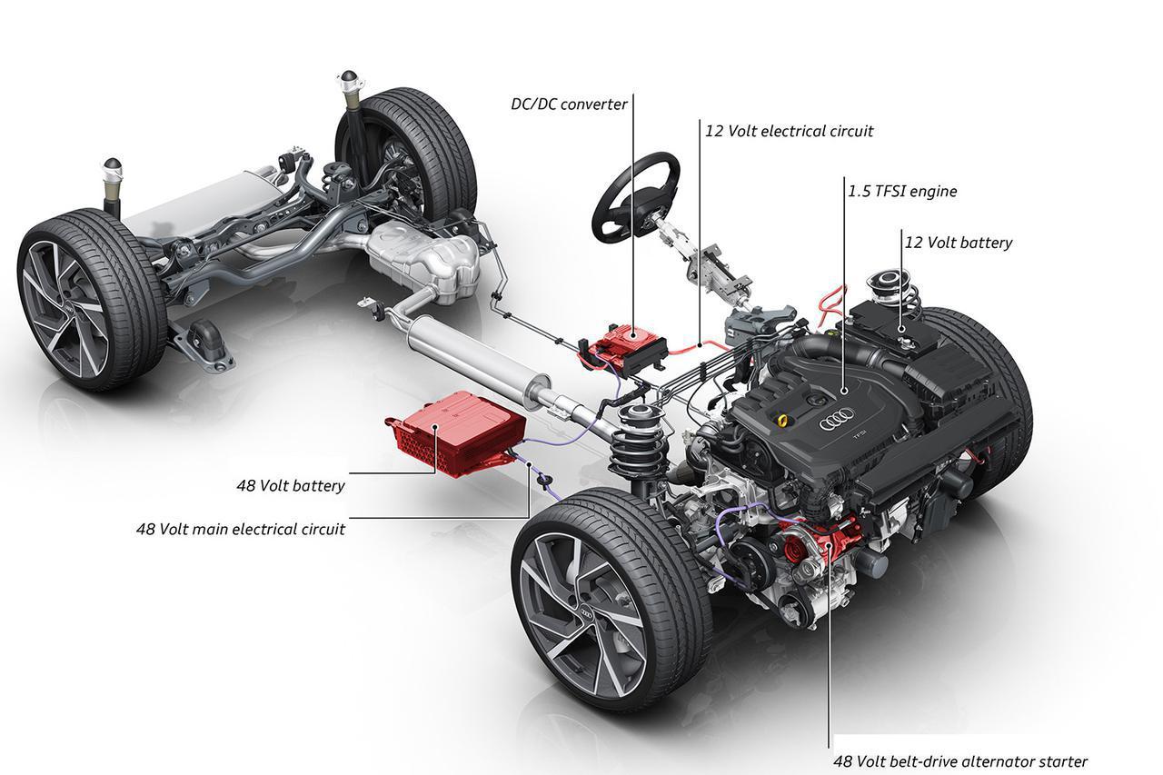 画像3: 新型Audi A3 Sportbackの気になるところ!?