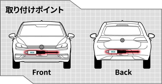 画像4: 【GTI Clubsport】MCBで走りはどう変わる?〜Part1
